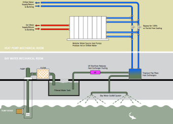 schematic_diagram_of_bay_water_heating_and_cooling_system_at_the_exploratorium_san_francisco