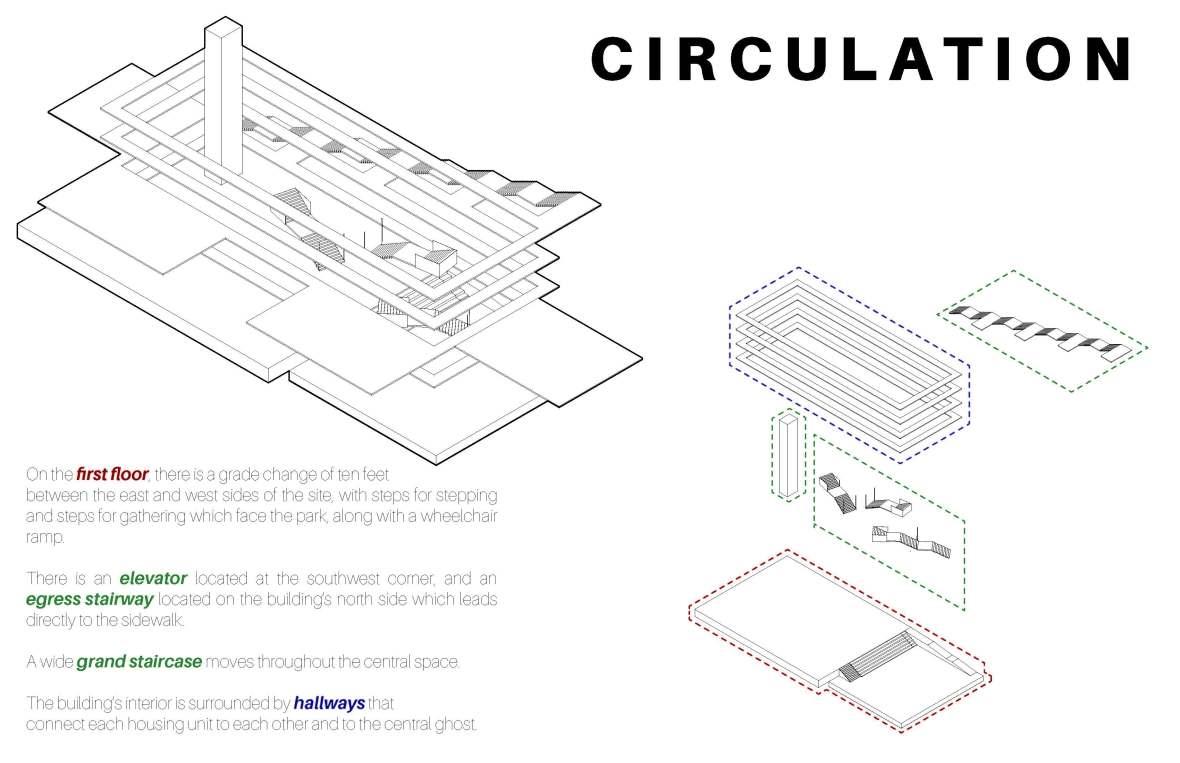 Circulation2